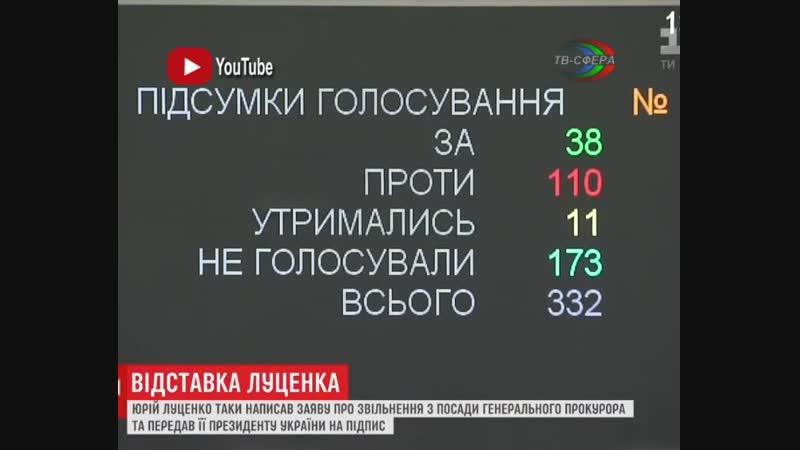 Дайджест новостей Украины смотреть онлайн без регистрации