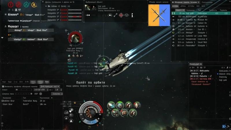 Eve Online SOLO PVP Sentinel (Sasha Kalinina) vs CNHFNC