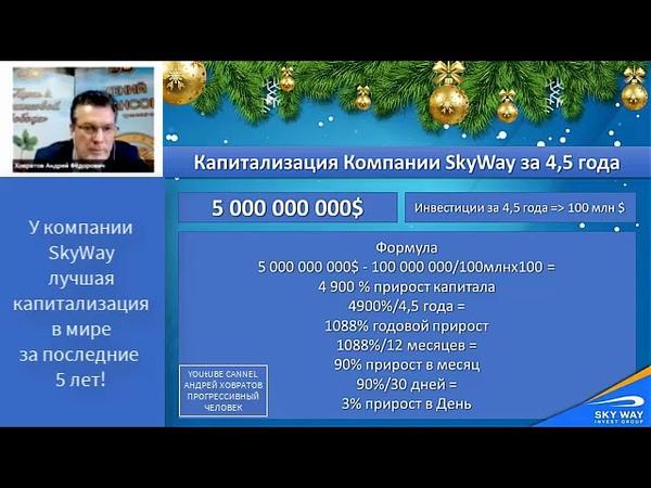 SkyWay - лучшая в мире компания по капитализации за последние 5 лет!