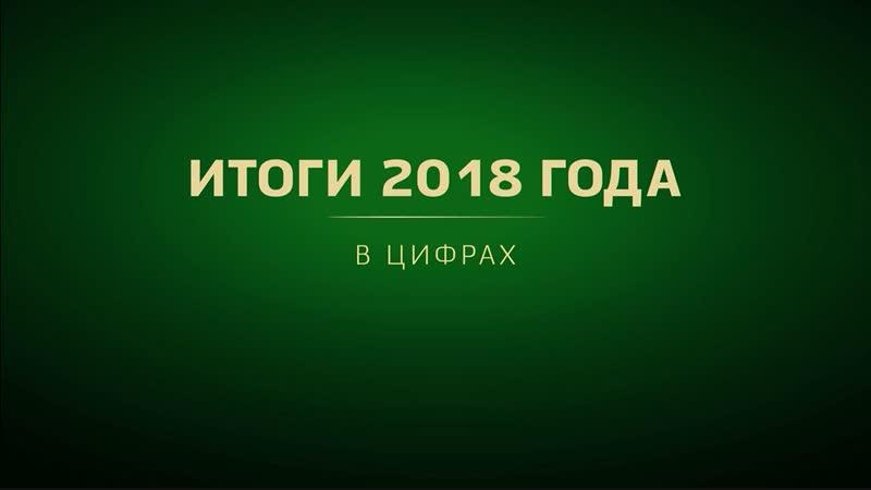 Итоги Риэлти Групп за 2018 год