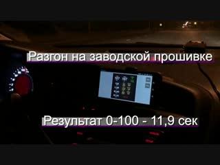 Видеоотзыв Kia Ceed 1.6 АМ