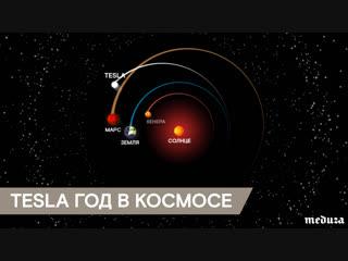 Год назад Tesla отправили в космос. Вот где она сейчас