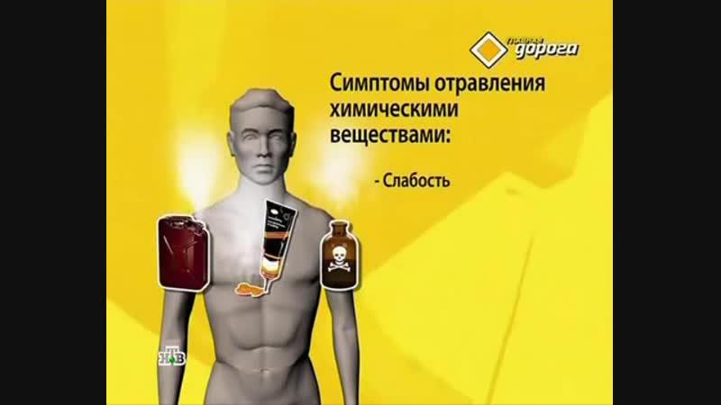 Аптечка. Отравление химическими веществами.