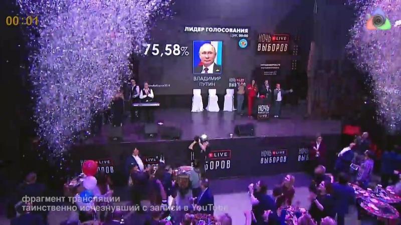 Москва.18 марта,2018.Ночь выборов.Фрагмент трансляции таинственно исчезнувший с записи в YouTube (Нейромир-ТВ)