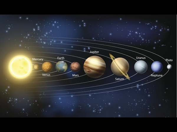 Planets Dont Exist!! Flat Earth TRUTH Revealed!