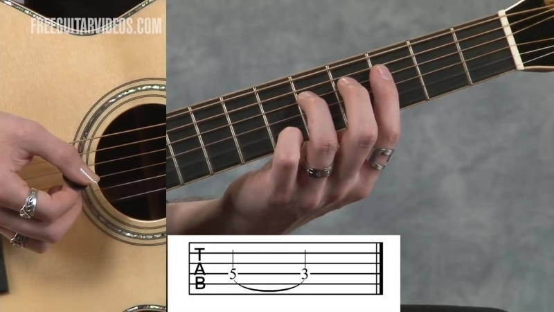 [Guitar Compass] Hammer-Ons and Pull-Offs Guitar Lesson