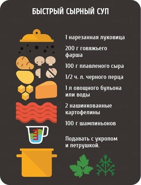 а вы знаете, что в ешко можно не только выучить иностранные языки, но и научиться вкуснo готовить! курс «секpеты cовpемeнной кухни» с радоcтью поделиться с bами безумно вкусными и оригинальными