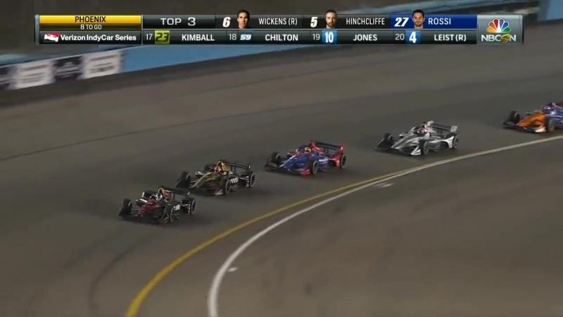 Indycar   Firestone Гран-при Финикс, Аризона, США   7.04.18
