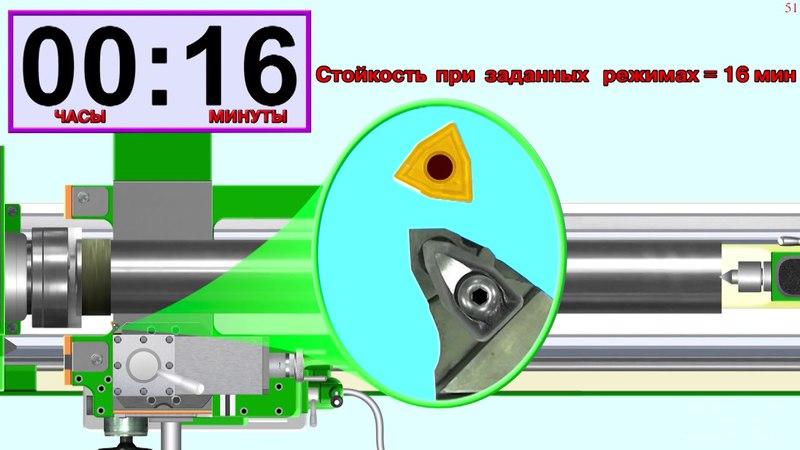 20-2 Управление скоростью резания при точении