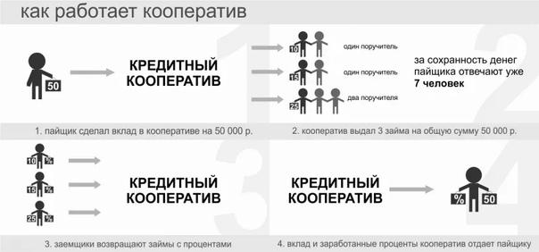 В Кемерово топ-менеджера кредитной организации осудили за