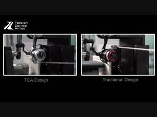 Технология TCA Design Strength Testing. Okuma