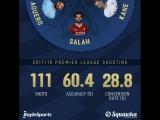 Salah vs. Kane vs. Aubameyang vs. Lukaku vs. Agüero.
