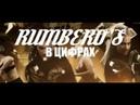 RICE SHOW 2 | В ЦИФРАХ | RUMBERO'S |