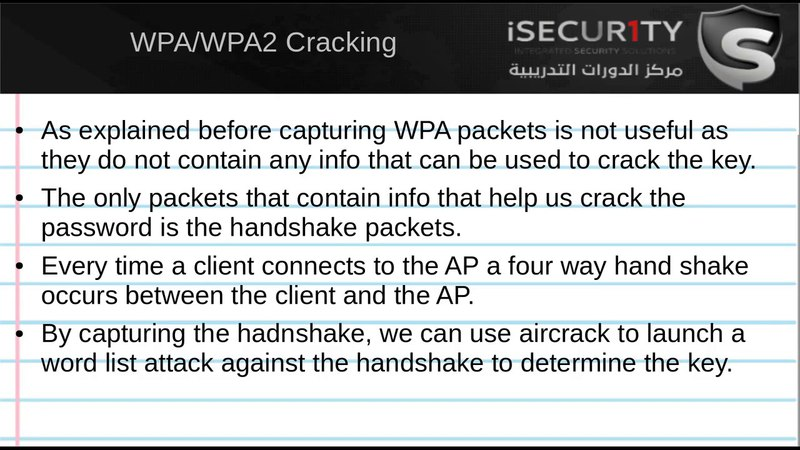 25 Взлом WPA Теория взлома WPA и WPA2