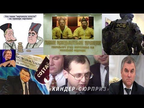 МВД, ФСБ, ГРУ и ФСО, как оружие кремлевских кланов. Новости, события, мнения.