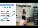Fitness Vlog 8 Замеры и результат за 2 месяца