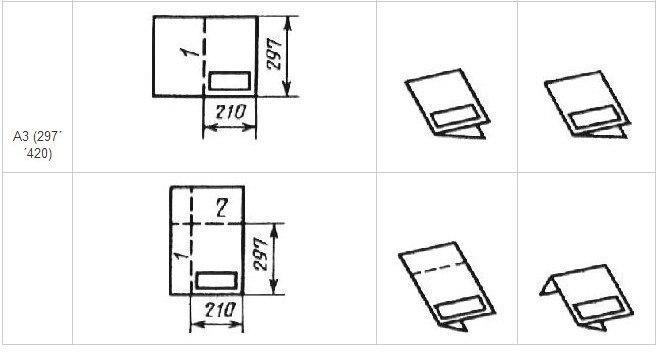 Форматы листов для чертежей