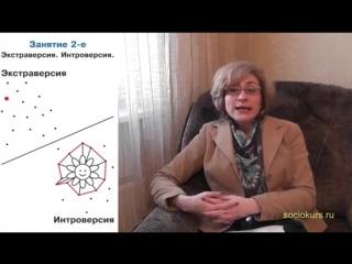 Новикова Эстраверсия-Интроверсия длинное видео