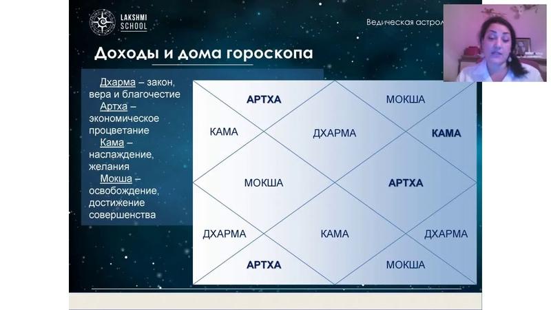 Как улучшить финансовое положение с помощью знаний астрологии