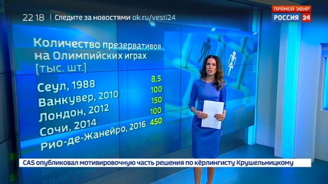 Новости на Россия 24 • В южнокорейском Пхенчхане среди олимпийцев получило популярность приложение для знакомств