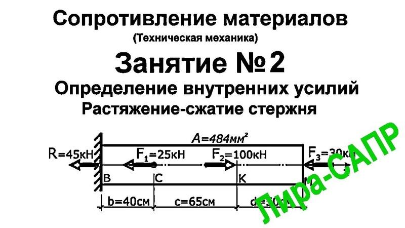 Лира-САПР. Сопротивление материалов. Занятие 2. Внутренние усилия. Растяжение сжатие стержня