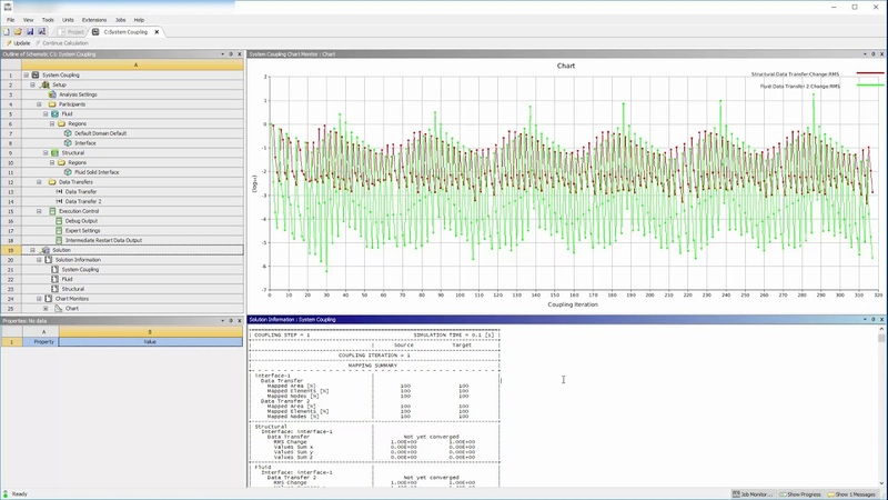 Analyzing FSI with CFX and Mechanical - Part II