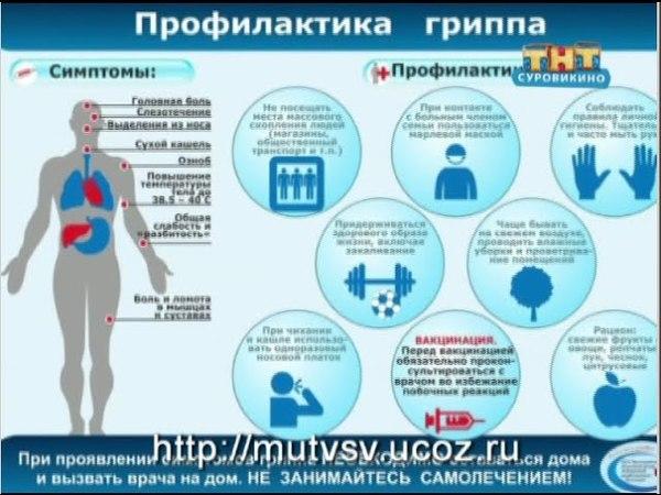 Осложнение - вирусная пневмония
