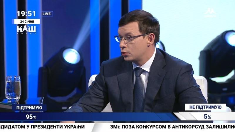 Мураєв Зацікавленими в смертях на Майдані були ті, хто отримали владу в результаті. Події дня