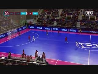 UEFA Womens Futsal EURO Final Spain 4-0 Portugal