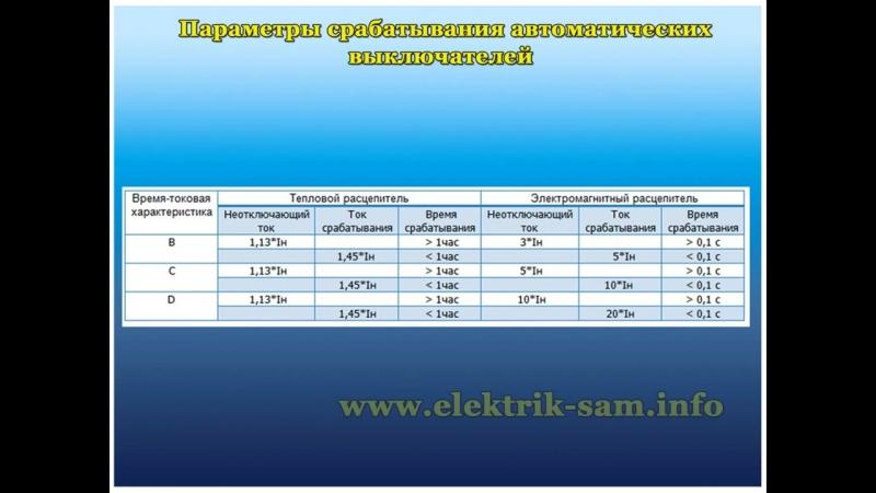 Как рассчитать сечение кабеля (провода)