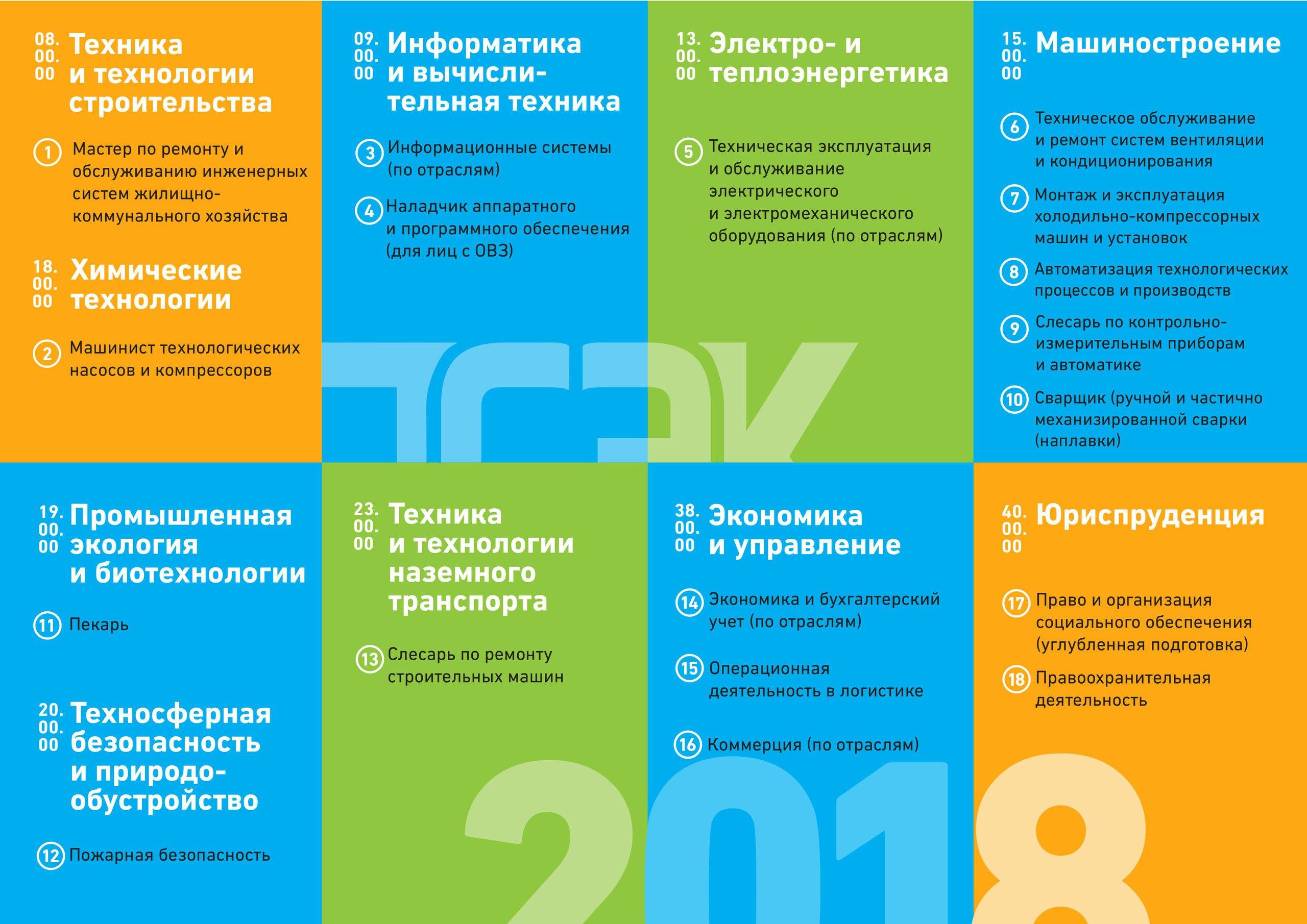 19 образовательных программ для будущих профессионалов