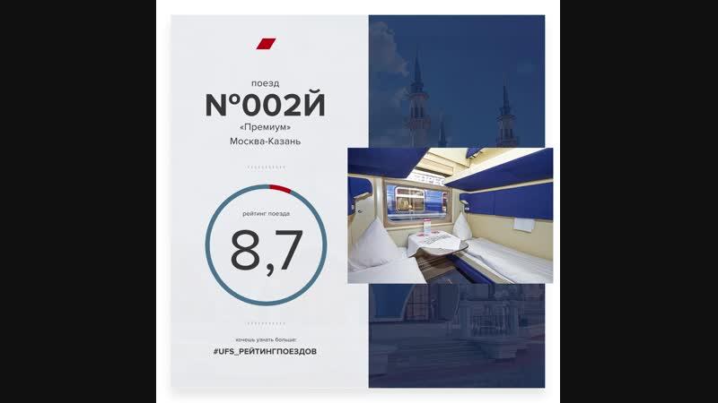 Рейтинг поездов Поезда до Казани