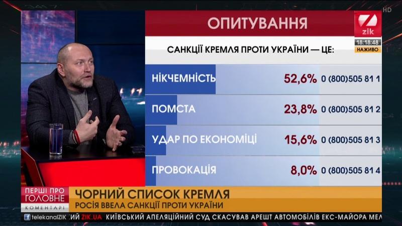 Несподіванки виборів Президента - хто може змінити хід другого туру? Санкції Росії