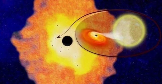 10 вещей, на которые способны черные дыры