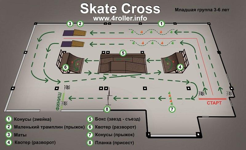 Skate Cross 3-6 лет