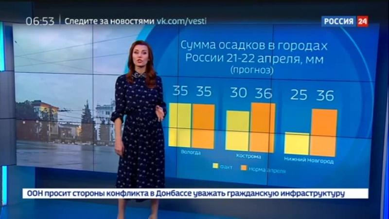 Россия 24 Погода 24 весна опять идет на попятную Россия 24