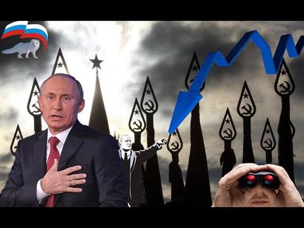 (5) Российская экономика резко сбавила темпы роста. Антисанкции против санкций. - YouTube