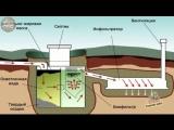 Система очистки сточной воды для частного дома