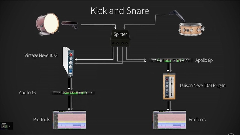 Аналог vs Цифра Сравнение в реальном времени в студии Hardware vs Apollo Unison Plug Ins