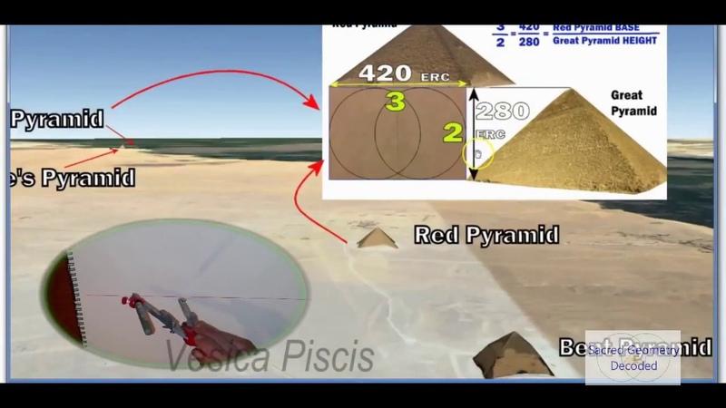 Pyramids of Egypt, Sacred Geometry the Hermetic Quadrivium