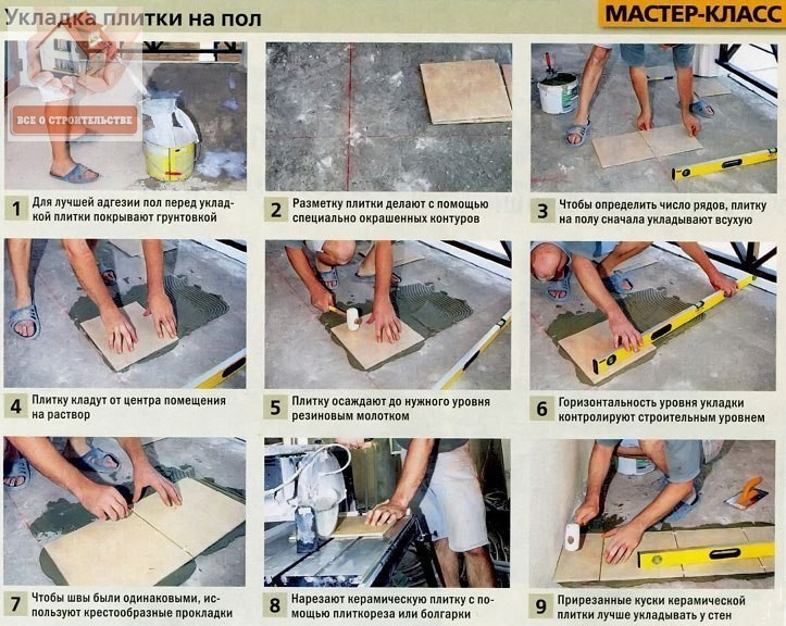 Инструкция по укладке плитки на пол.