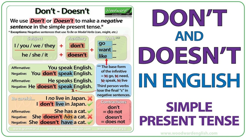 Dont vs. Doesnt in English - Simple Present Tense
