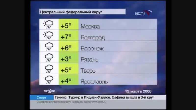 Прогноз погоды (Вести, 15.03.2008)