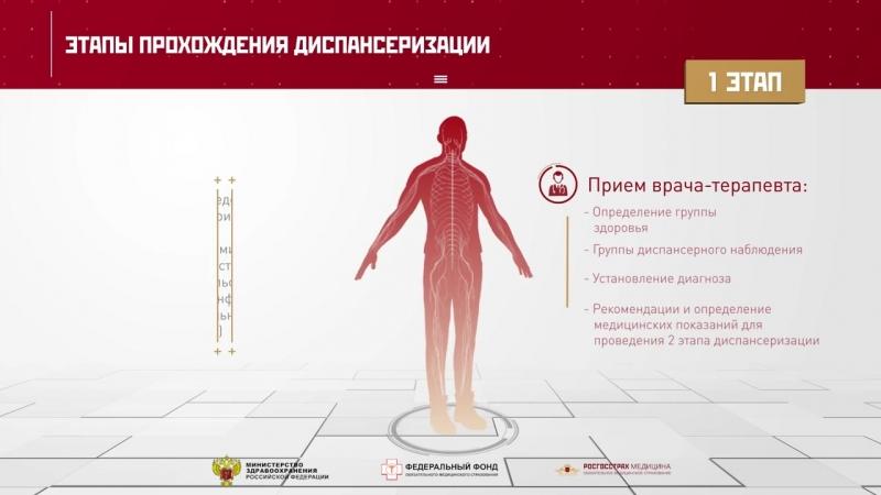 Диспансеризация 2018 от РГС-Медицина