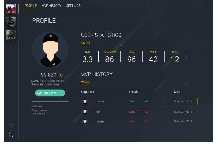 Flux ICO - обзор проекта | FLUX глобальная игровая платформа