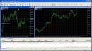 10 Metatrader 5 Отложенные ордера Stop loss Take profit