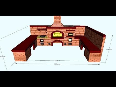 Строительство нового объекта,начинается с его размещении на месте,общая информация.