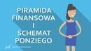 Piramida finansowa Schemat Ponziego