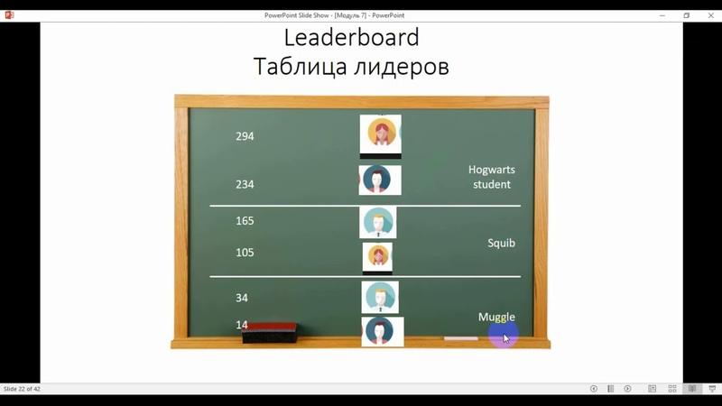 Геймификация на уроках английского. Leaderboard.