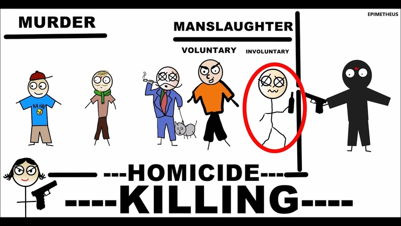 Murder Manslaughter Homicide a killing differences explained in less than 5 minutes